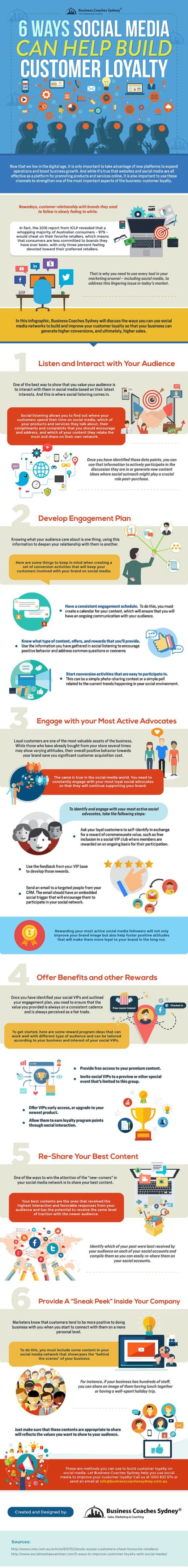 Brand_Loyalty_Social_Media_Infographic